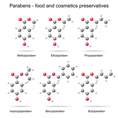 chemical representation of parabens
